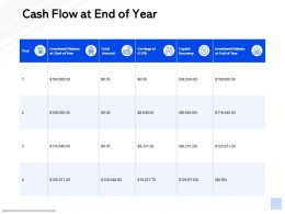 Cash Flow At End Of Year Capital Recovery Investment Balance Ppt Powerpoint Presentation Design