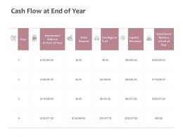 Cash Flow At End Of Year Capital Recovery Investment Ppt Powerpoint Presentation Designs