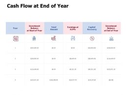 Cash Flow At End Of Year Investment Analysis Ppt Powerpoint Presentation File Diagrams