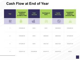 Cash Flow At End Of Year Investment Balance Management Ppt Powerpoint Presentation Slides