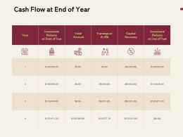 Cash Flow At End Of Year Ppt Powerpoint Presentation Layouts Gallery