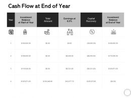 Cash Flow At End Of Year Ppt Powerpoint Presentation Themes