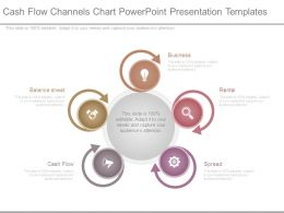 Cash Flow Channels Chart Powerpoint Presentation Templates