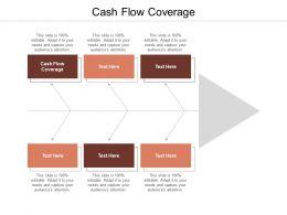 Cash Flow Coverage Ppt Powerpoint Presentation Show Slide Download Cpb