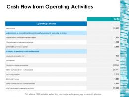 Cash Flow From Operating Activities Ppt Icon Guidelines