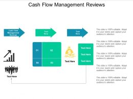 Cash Flow Management Reviews Ppt Powerpoint Presentation Inspiration Ideas Cpb