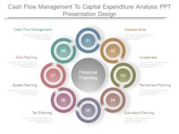 cash_flow_management_to_capital_expenditure_analysis_ppt_presentation_design_Slide01