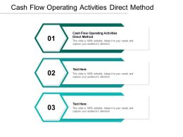 Cash Flow Operating Activities Direct Method Ppt Powerpoint Presentation Gallery Microsoft Cpb