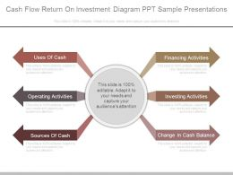 Cash Flow Return On Investment Diagram Ppt Sample Presentations