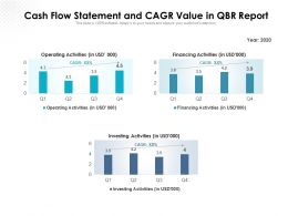 Cash Flow Statement And CAGR Value In QBR Report