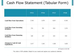 Cash Flow Statement Example Of Ppt Presentation
