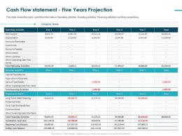 Cash Flow Statement Five Years Projection Pitch Deck Raise Funding Bridge Financing Ppt Tips