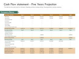 Cash Flow Statement Five Years Projection Raise Funding Bridge Funding Ppt Inspiration