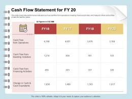 Cash Flow Statement For Fy 20 Flow Ppt Powerpoint Model