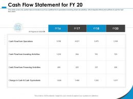 Cash Flow Statement For FY 20 From Financing Ppt Powerpoint Presentation Icon Demonstration