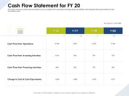 Cash Flow Statement For Fy 20 Investing Activities Ppt Powerpoint Presentation Layout