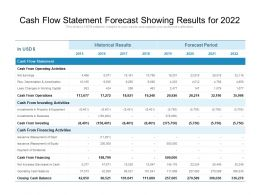 Cash Flow Statement Forecast Showing Results For 2022