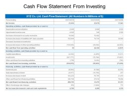 Cash Flow Statement From Investing