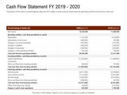 Cash Flow Statement Fy 2019 2020 Rethinking Capital Structure Decision Ppt Powerpoint Presentation Show