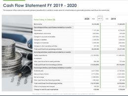 Cash Flow Statement FY 2019 To 2020 Ppt Powerpoint Presentation Model Vector