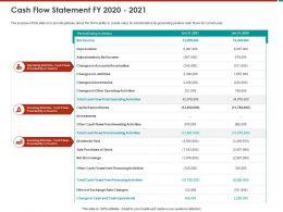Cash Flow Statement FY 2020 2021 Activities Ppt Powerpoint Presentation File Background Designs