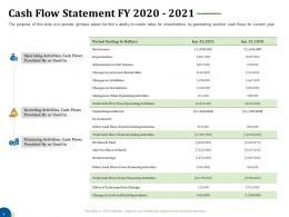Cash Flow Statement FY 2020 2021 Business Turnaround Plan Ppt Microsoft