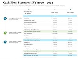 Cash Flow Statement FY 2020 2021 Equivalents Firm Rescue Plan Ppt Powerpoint Presentation Inspiration Outfit