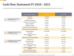 Cash Flow Statement Fy 2020 2021 Ppt Powerpoint Presentation Icon Example