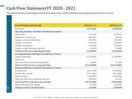 Cash Flow Statement Fy 2020 2021 Understanding Capital Structure Of Firm Ppt Portrait