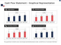 Cash Flow Statement Graphical Representation Ppt Model Visual Aids