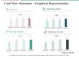 Cash Flow Statement Graphical Representation Ppt Slides Example Introduction