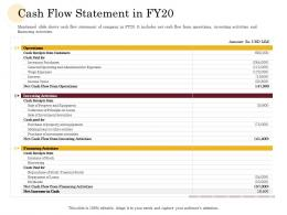 Cash Flow Statement In FY20 Manufacturing Company Performance Analysis Ppt Gridlines
