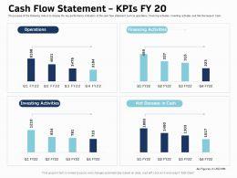 Cash Flow Statement Kpis Fy 20 Activities Ppt Powerpoint Presentation Inspiration Pictures