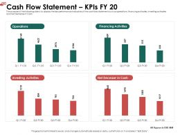Cash Flow Statement KPIs FY 20 Net Ppt Powerpoint Presentation File Guide