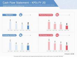 Cash Flow Statement KPIS Fy 20 Ppt Powerpoint Design Inspiration