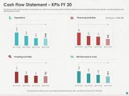 Cash Flow Statement KPIs FY 20 Ppt Powerpoint Presentation Slides Design Templates