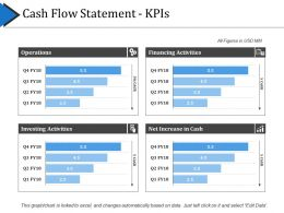 Cash Flow Statement Kpis Good Ppt Example