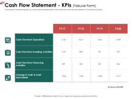 Cash Flow Statement KPIs L1929 Ppt Powerpoint Presentation Outline Layout Ideas