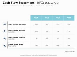 Cash Flow Statement Kpis Operations Ppt Powerpoint Presentation Infographic Template Icons