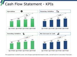 Cash Flow Statement Kpis Powerpoint Slide Show