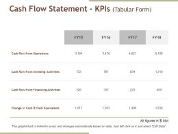 Cash Flow Statement Kpis Powerpoint Templates Microsoft