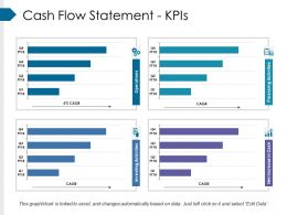 Cash Flow Statement Kpis Ppt Background Images