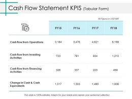 Cash Flow Statement Kpis Ppt File Format