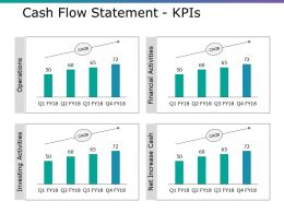 Cash Flow Statement Kpis Ppt File Outfit