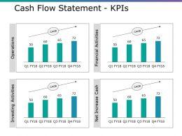 Cash Flow Statement Kpis Ppt File Outfit