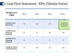 Cash Flow Statement Kpis Ppt File Portfolio