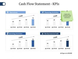 Cash Flow Statement Kpis Ppt File Professional
