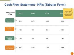 Cash Flow Statement Kpis Ppt Pictures Format