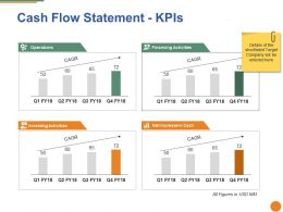 Cash Flow Statement Kpis Ppt Pictures Format Ideas