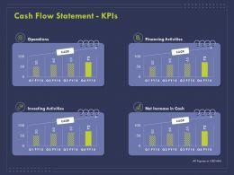 Cash Flow Statement KPIs Ppt Powerpoint Presentation Outline Clipart